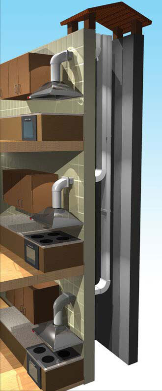 Ventilaci n espec fica campanas siber - Extraccion de humos y ventilacion de cocinas ...