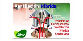 Ventilación Híbrida