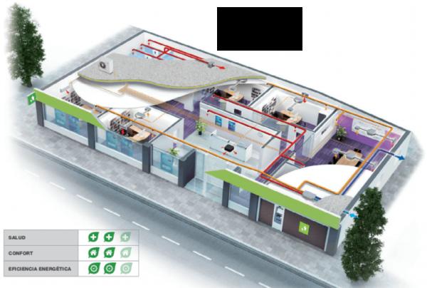 ventilación edificios no residenciales