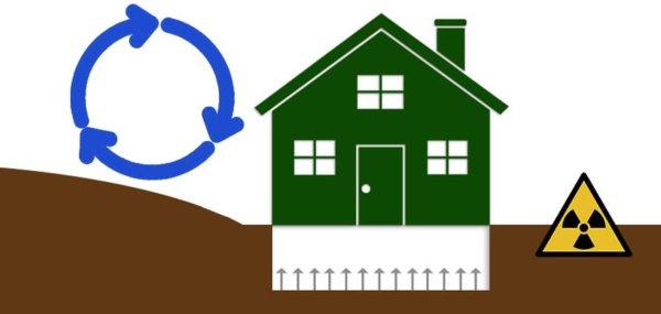Ventilación contra radón