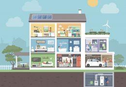 Hacia una calefacción casera eficiente y sostenible