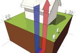 Pozo canadiense como sistema de captación de energía geotérmica
