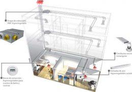 Sistemas higrorregulables en la ventilación mecánica