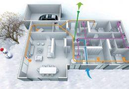 Sistemas de ventilación de doble flujo, cómo optimizarlos