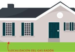 Casas que pueden matar, ¿cómo es el envenenamiento por gas radón?