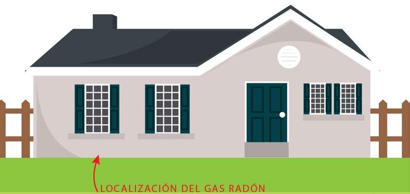 Envenenamiento por gas radón