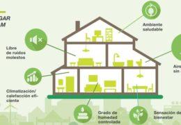 El hogar BREEAM como Edificio de Consumo Casi Nulo