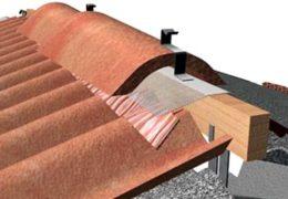 Edificios con chaqueta: la combinación de la fachada y la cubierta ventilada