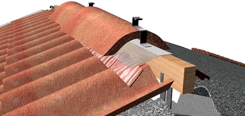 Ventilación mejorada con cubierta ventilada
