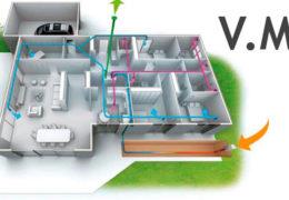 Ventilación Mecánica Controlada (VMC) en la Edificación de Consumo Casi Nulo