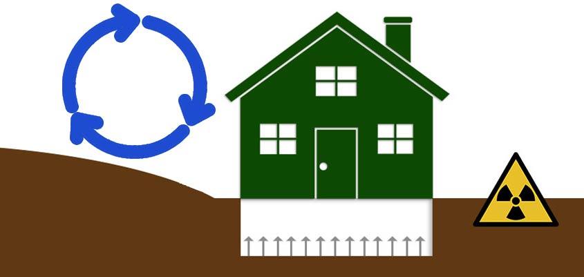 Ventilación contra el gas radón
