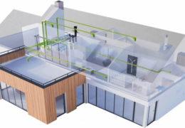 Ventilación forzada en viviendas, tipos de sistemas mecánicos