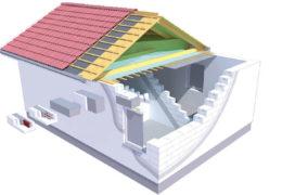 Casas modernas con fachadas y cubiertas ventiladas