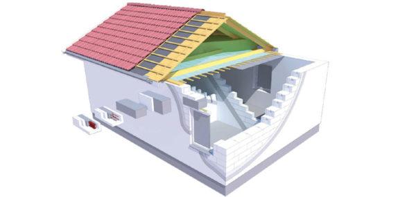 casas modernas con fachada ventilada